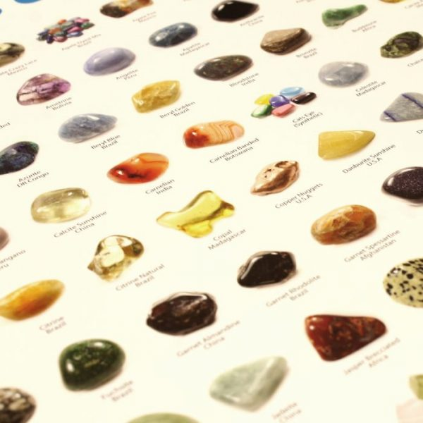 Gemstones of the World Poster