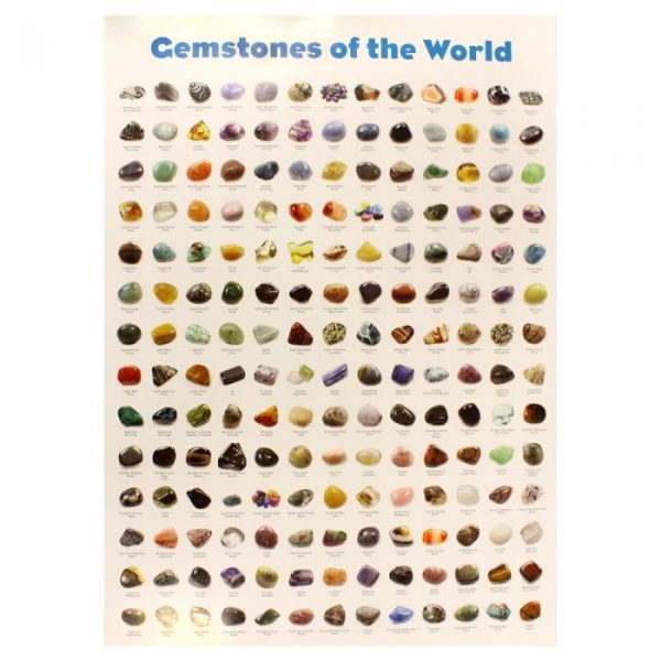 gemstones-of-the-world-poster-a2